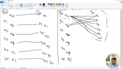 01 Concept of Data Trees